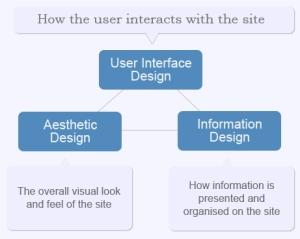 ui-design-image